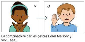 La combinatoire par les gestes Borel-Maisonny