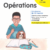 Les petits devoirs - Opérations 6e