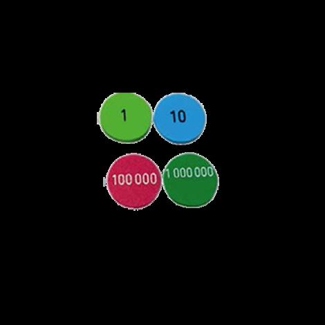 Matériel pédagogique - disques nombres cycle 2