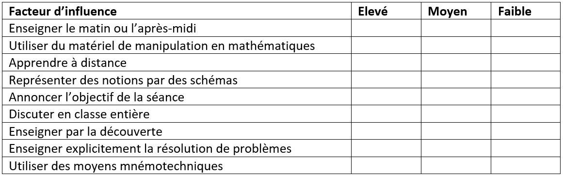 Comment bien enseigner les maths jeu